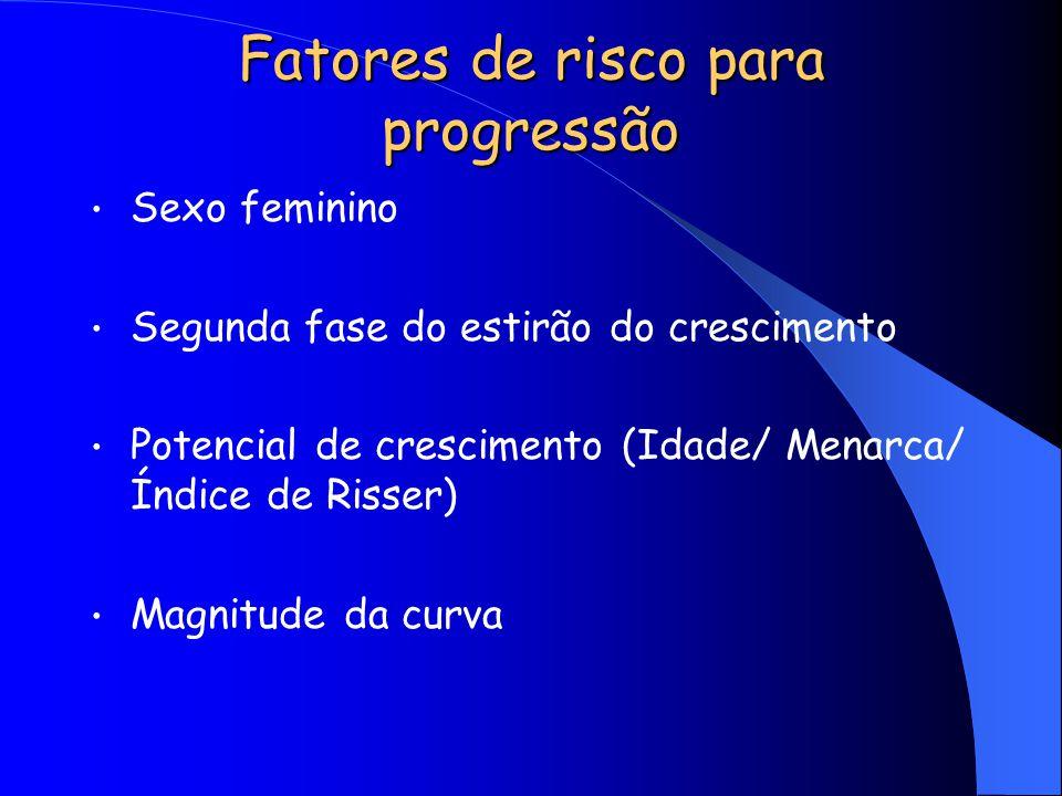 Fatores de risco para progressão Sexo feminino Segunda fase do estirão do crescimento Potencial de crescimento (Idade/ Menarca/ Índice de Risser) Magn