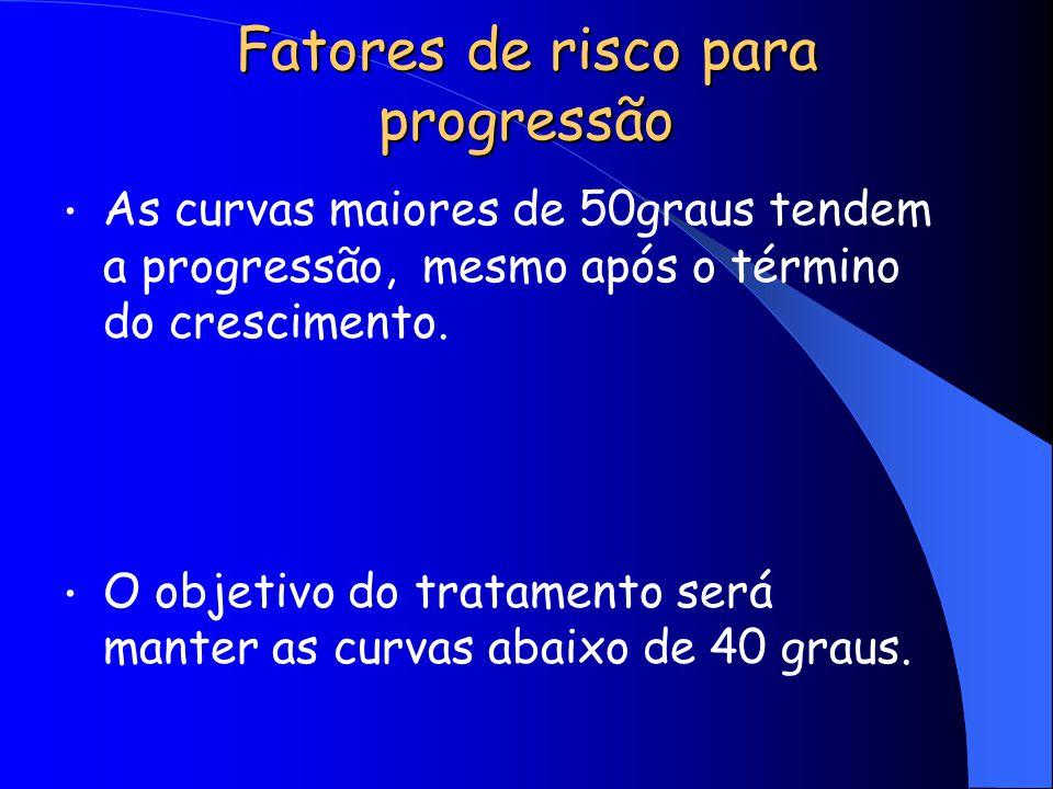 Fatores de risco para progressão As curvas maiores de 50graus tendem a progressão, mesmo após o término do crescimento. O objetivo do tratamento será