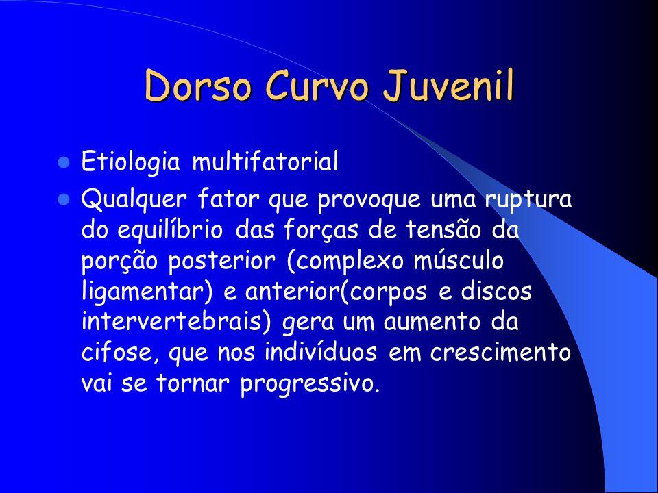 Dorso Curvo Juvenil Etiologia multifatorial Qualquer fator que provoque uma ruptura do equilíbrio das forças de tensão da porção posterior (complexo m