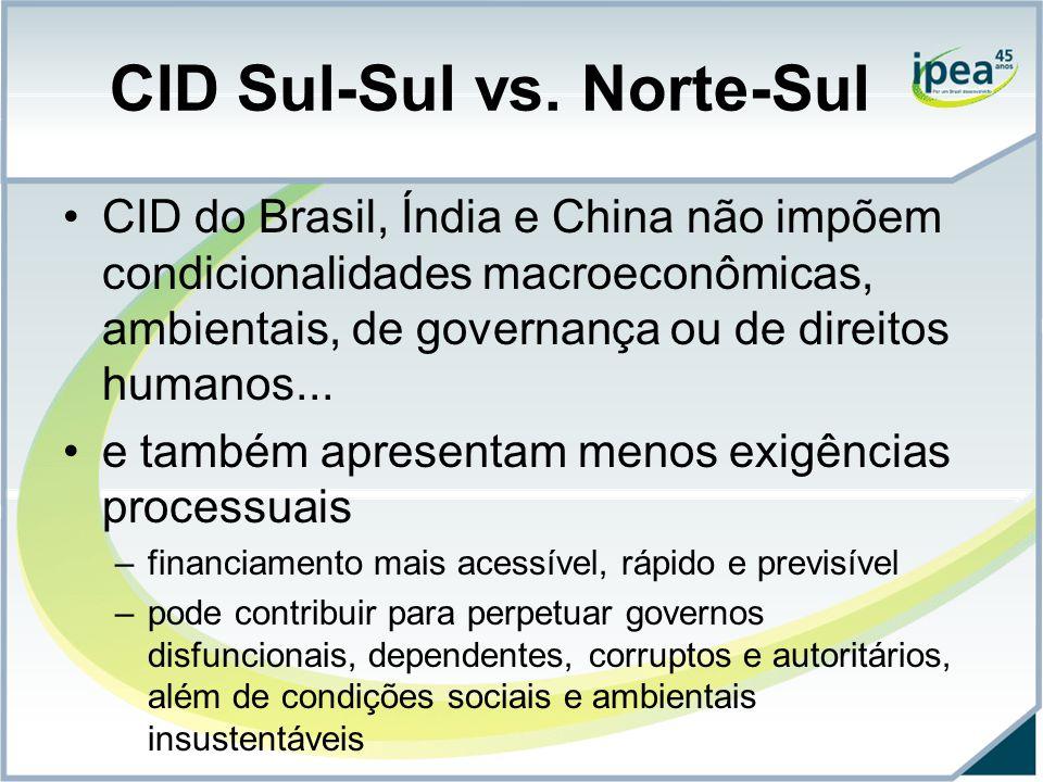 CID Sul-Sul vs. Norte-Sul CID do Brasil, Índia e China não impõem condicionalidades macroeconômicas, ambientais, de governança ou de direitos humanos.