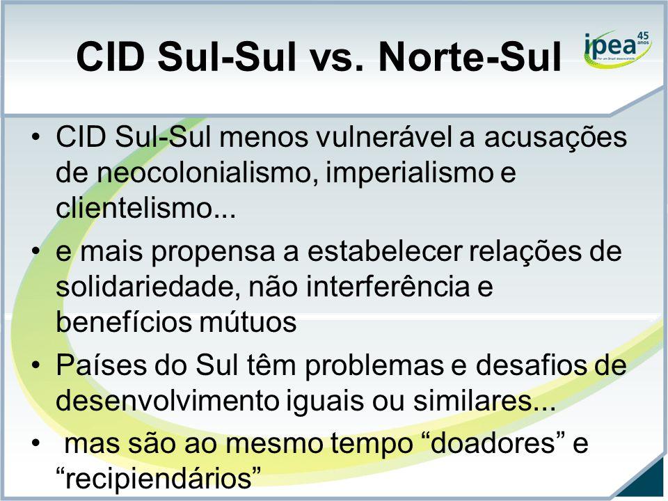 CID Sul-Sul vs. Norte-Sul CID Sul-Sul menos vulnerável a acusações de neocolonialismo, imperialismo e clientelismo... e mais propensa a estabelecer re