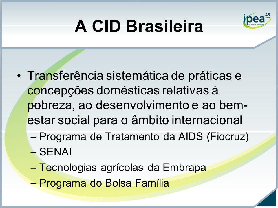 A CID Brasileira Transferência sistemática de práticas e concepções domésticas relativas à pobreza, ao desenvolvimento e ao bem- estar social para o âmbito internacional –Programa de Tratamento da AIDS (Fiocruz) –SENAI –Tecnologias agrícolas da Embrapa –Programa do Bolsa Família