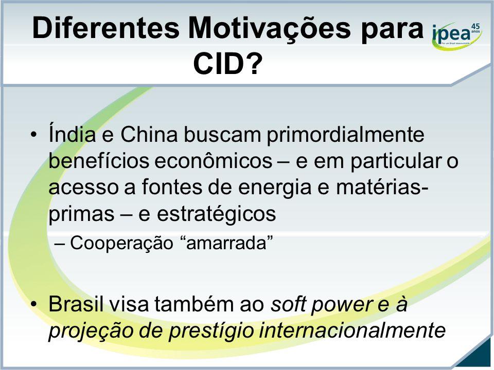 Diferentes Motivações para CID.
