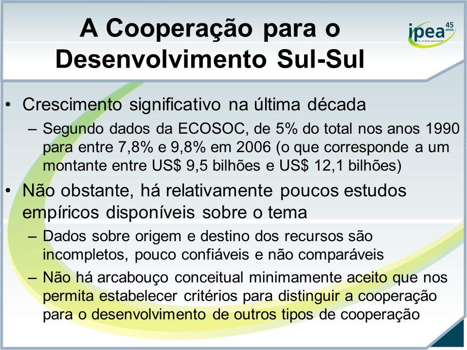 A Cooperação para o Desenvolvimento Sul-Sul Crescimento significativo na última década –Segundo dados da ECOSOC, de 5% do total nos anos 1990 para entre 7,8% e 9,8% em 2006 (o que corresponde a um montante entre US$ 9,5 bilhões e US$ 12,1 bilhões) Não obstante, há relativamente poucos estudos empíricos disponíveis sobre o tema –Dados sobre origem e destino dos recursos são incompletos, pouco confiáveis e não comparáveis –Não há arcabouço conceitual minimamente aceito que nos permita estabelecer critérios para distinguir a cooperação para o desenvolvimento de outros tipos de cooperação