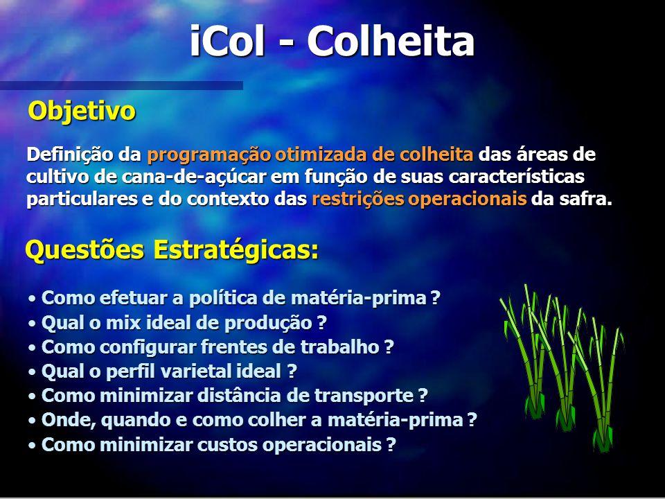 iCol - Colheita Objetivo Definição da programação otimizada de colheita das áreas de cultivo de cana-de-açúcar em função de suas características parti
