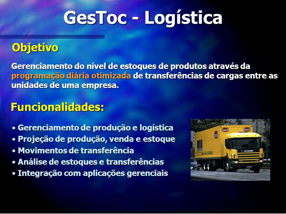 GesToc - Logística Objetivo Gerenciamento do nível de estoques de produtos através da programação diária otimizada de transferências de cargas entre a
