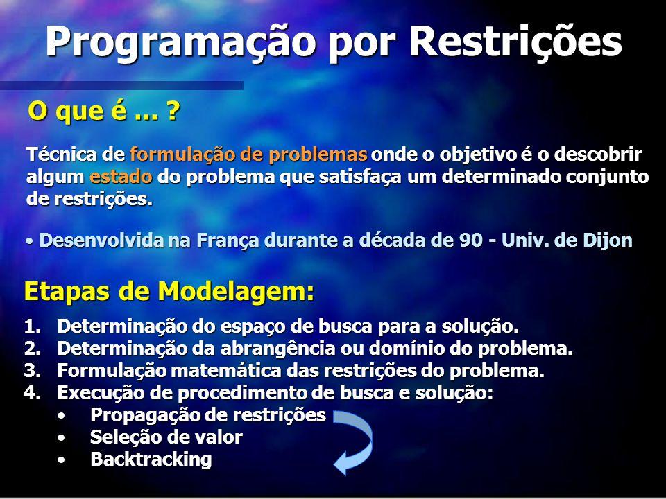 Programação por Restrições O que é... ? Técnica de formulação de problemas onde o objetivo é o descobrir algum estado do problema que satisfaça um det