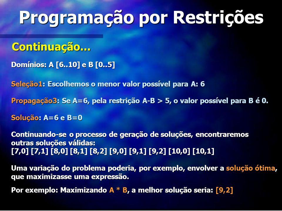 Programação por Restrições Continuação... Seleção1: Escolhemos o menor valor possível para A: 6 Propagação3: Se A=6, pela restrição A-B > 5, o valor p