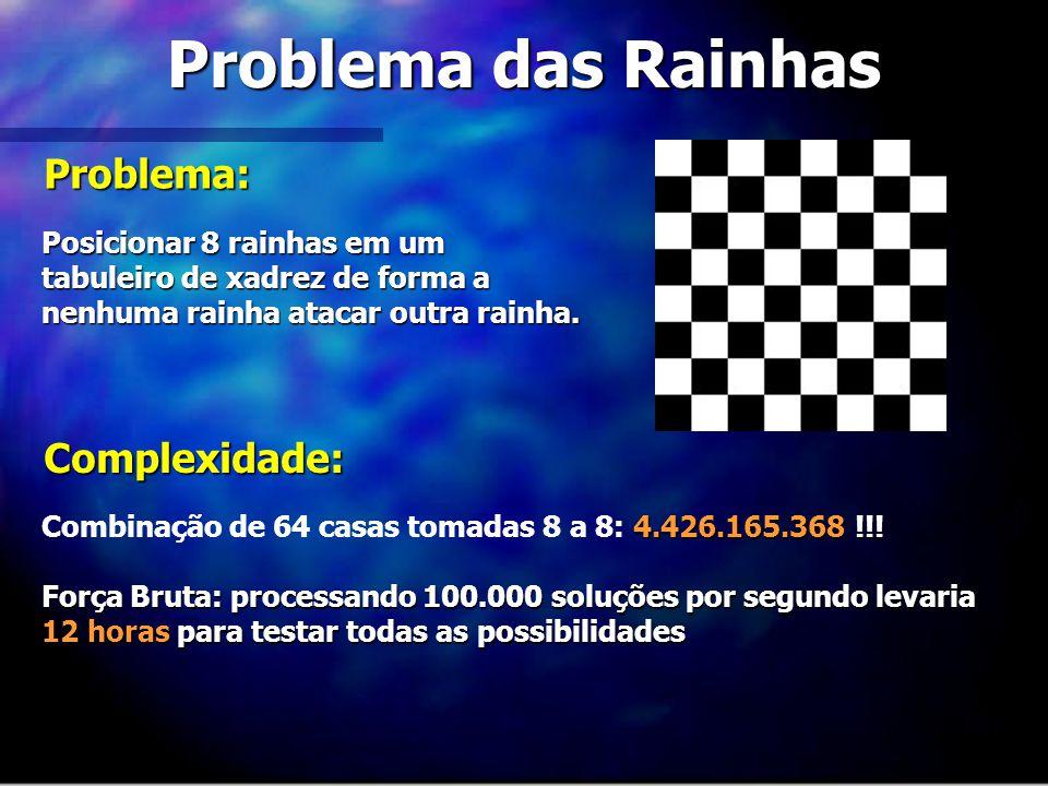 Problema das Rainhas Posicionar 8 rainhas em um tabuleiro de xadrez de forma a nenhuma rainha atacar outra rainha. Problema: 4.426.165.368 !!! Combina