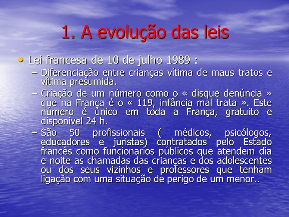 1. A evolução das leis Lei francesa de 10 de julho 1989 : Lei francesa de 10 de julho 1989 : –Diferenciação entre crianças vítima de maus tratos e vít