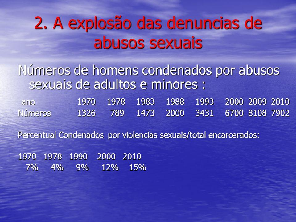 2. A explosão das denuncias de abusos sexuais Números de homens condenados por abusos sexuais de adultos e minores : ano 197019781983198819932000 2009