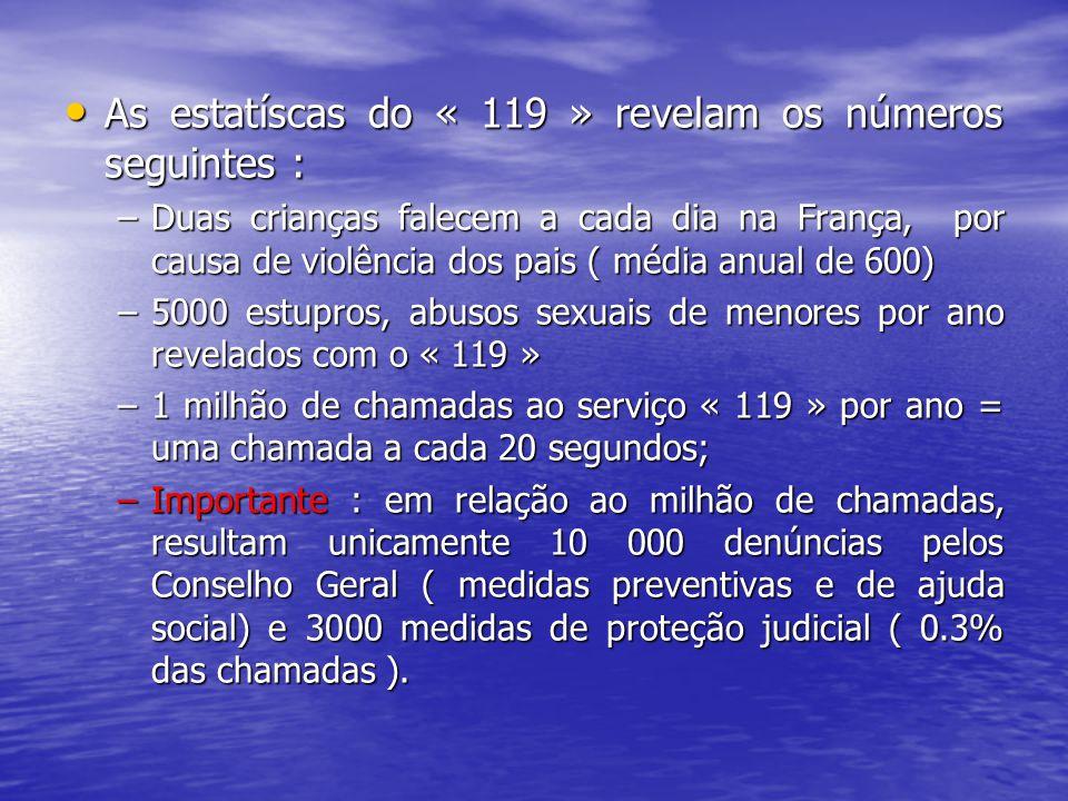 As estatíscas do « 119 » revelam os números seguintes : As estatíscas do « 119 » revelam os números seguintes : –Duas crianças falecem a cada dia na F