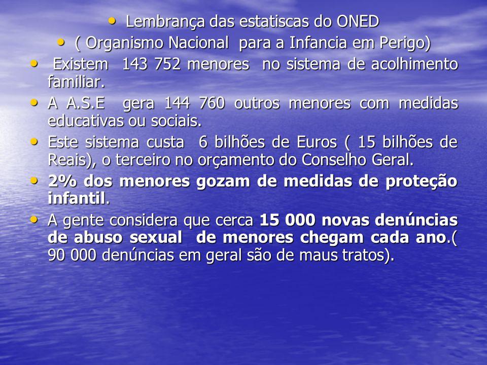 Lembrança das estatiscas do ONED Lembrança das estatiscas do ONED ( Organismo Nacional para a Infancia em Perigo) ( Organismo Nacional para a Infancia