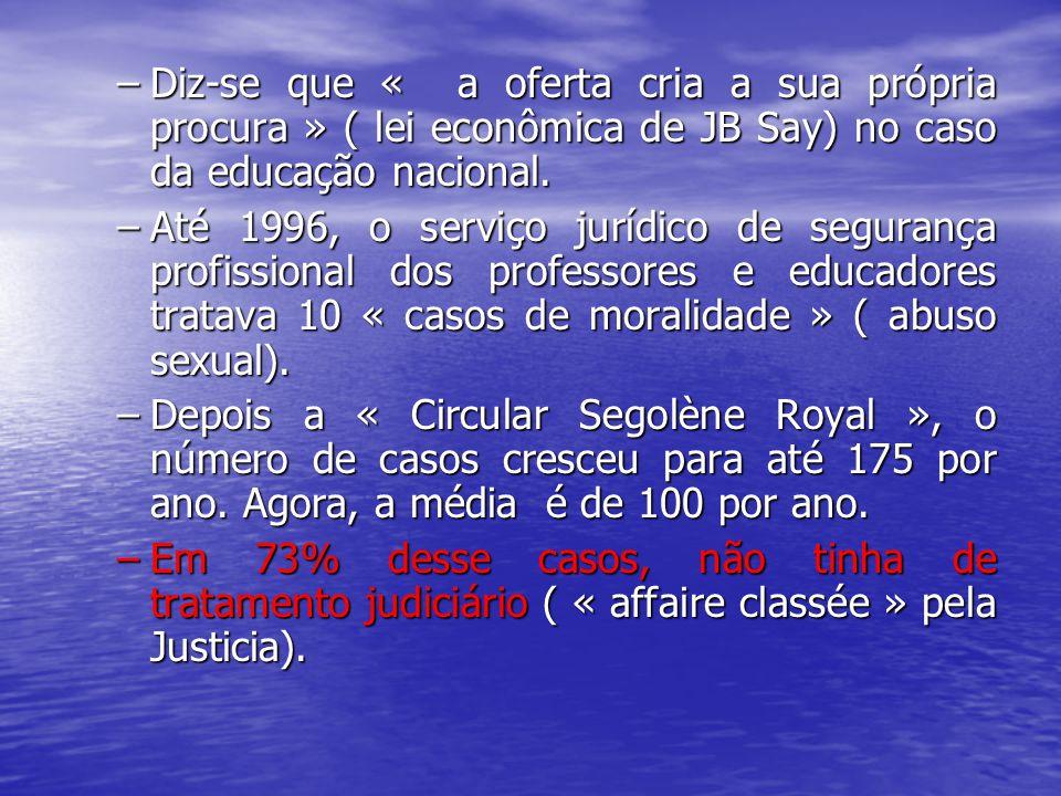 –Diz-se que « a oferta cria a sua própria procura » ( lei econômica de JB Say) no caso da educação nacional. –Até 1996, o serviço jurídico de seguranç