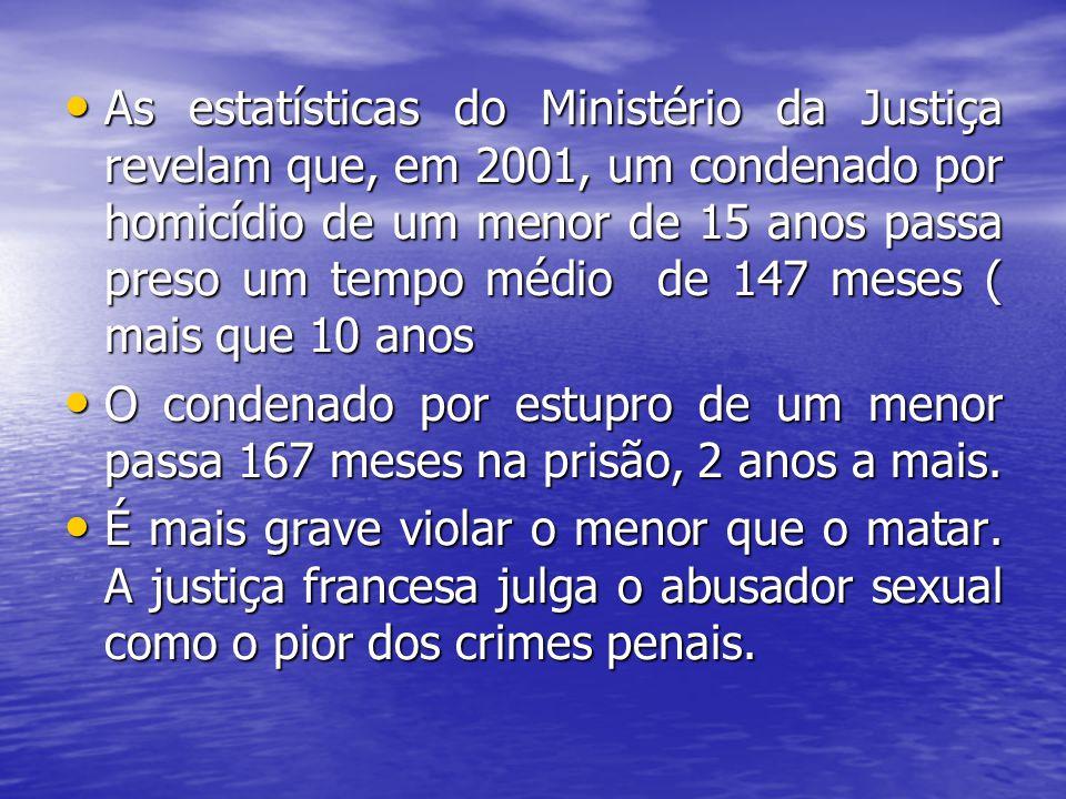 As estatísticas do Ministério da Justiça revelam que, em 2001, um condenado por homicídio de um menor de 15 anos passa preso um tempo médio de 147 mes