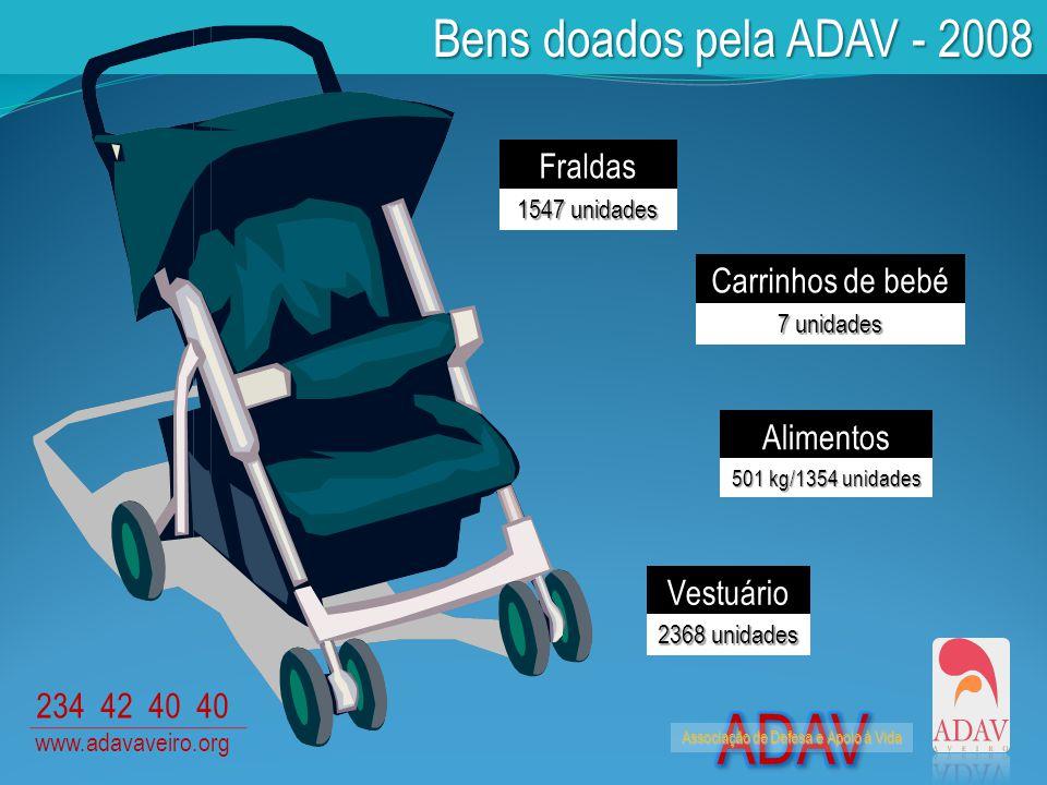 Associação de Defesa e Apoio à Vida 234 42 40 40 www.adavaveiro.org Bens doados pela ADAV - 2008 Fraldas 1547 unidades Alimentos 501 kg/1354 unidades Vestuário 2368 unidades Carrinhos de bebé 7 unidades
