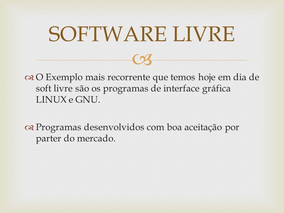 O Exemplo mais recorrente que temos hoje em dia de soft livre são os programas de interface gráfica LINUX e GNU.