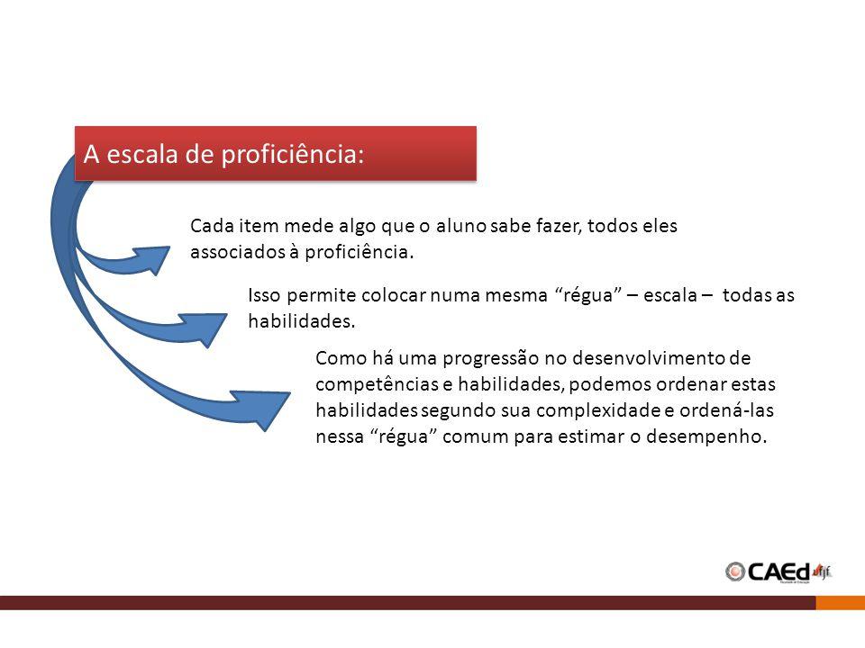 A escala de proficiência: Cada item mede algo que o aluno sabe fazer, todos eles associados à proficiência.