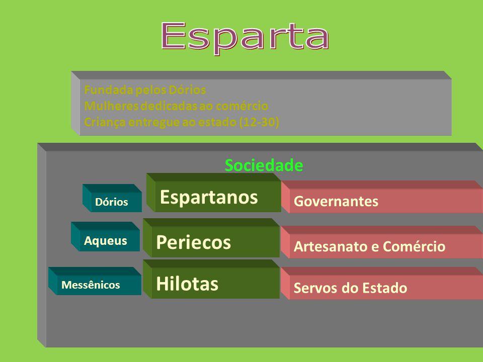 Sociedade Fundada pelos Dórios Mulheres dedicadas ao comércio Criança entregue ao estado (12-30) Governantes Espartanos Artesanato e Comércio Servos d