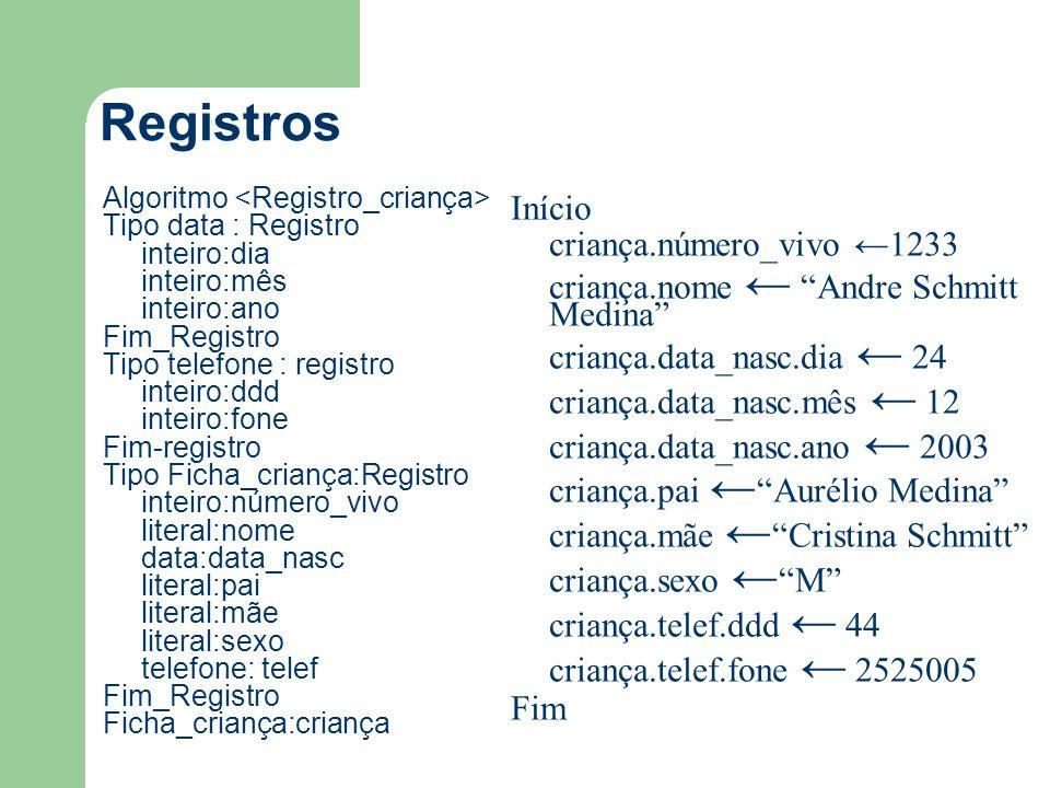 Registros Algoritmo Tipo data : Registro inteiro:dia inteiro:mês inteiro:ano Fim_Registro Tipo telefone : registro inteiro:ddd inteiro:fone Fim-regist