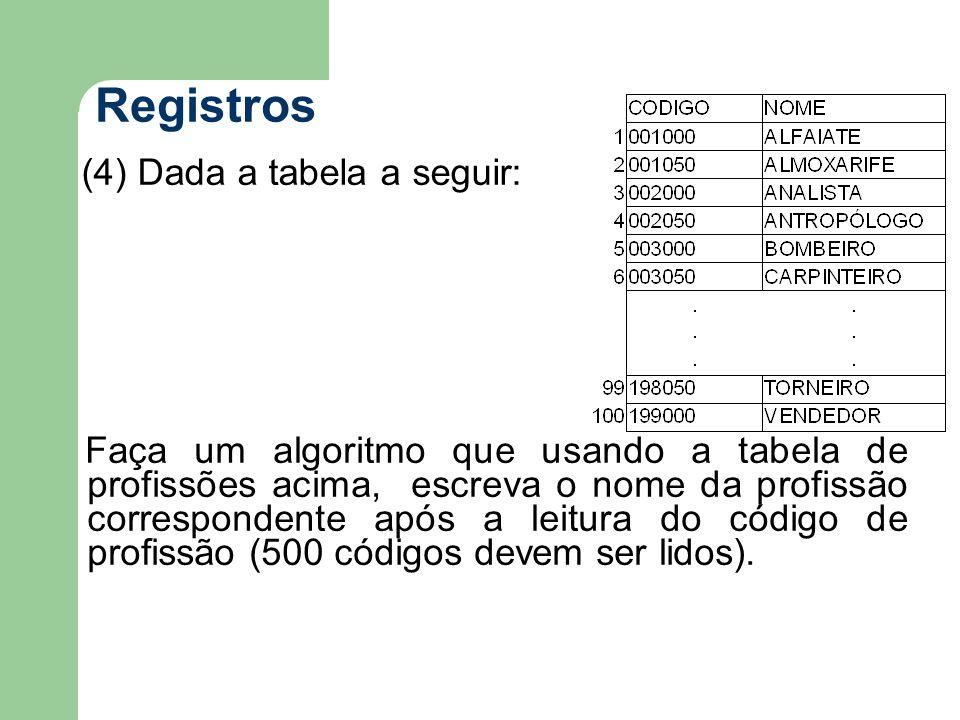 Registros (4) Dada a tabela a seguir: Faça um algoritmo que usando a tabela de profissões acima, escreva o nome da profissão correspondente após a lei