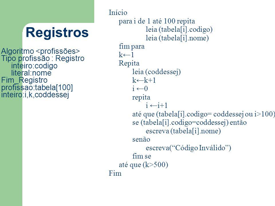 Registros Algoritmo Tipo profissão : Registro inteiro:codigo literal:nome Fim_Registro profissao:tabela[100] inteiro:i,k,coddessej Início para i de 1