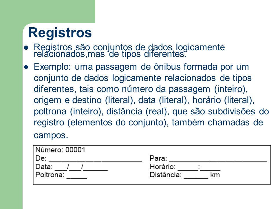 Registros Registros são conjuntos de dados logicamente relacionados,mas de tipos diferentes. Exemplo: uma passagem de ônibus formada por um conjunto d