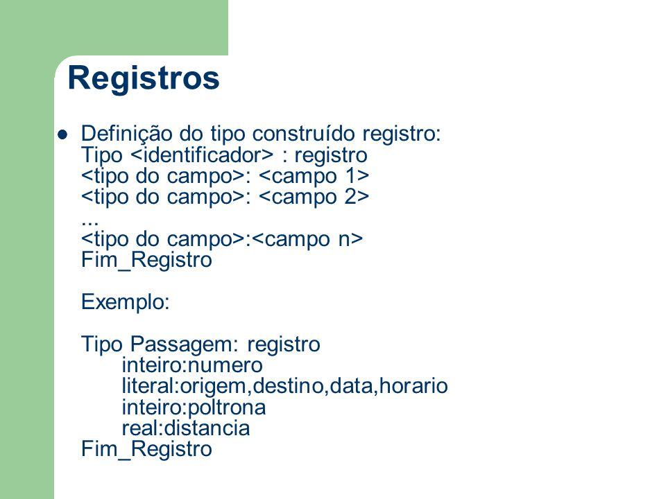 Registros Definição do tipo construído registro: Tipo : registro :... : Fim_Registro Exemplo: Tipo Passagem: registro inteiro:numero literal:origem,de