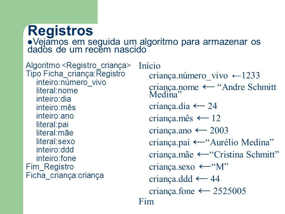 Registros Os registros vistos até agora possuíam em seus campos apenas informações de tipos primitivos, entretanto, podemos dispor também de campos que são compostos, ou seja, formados por outros tipos construídos.