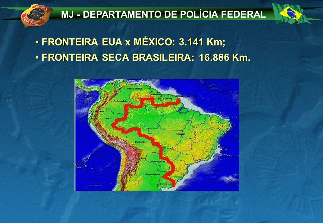 FRONTEIRA EUA x MÉXICO: 3.141 Km; FRONTEIRA EUA x MÉXICO: 3.141 Km; FRONTEIRA SECA BRASILEIRA: 16.886 Km. FRONTEIRA SECA BRASILEIRA: 16.886 Km.