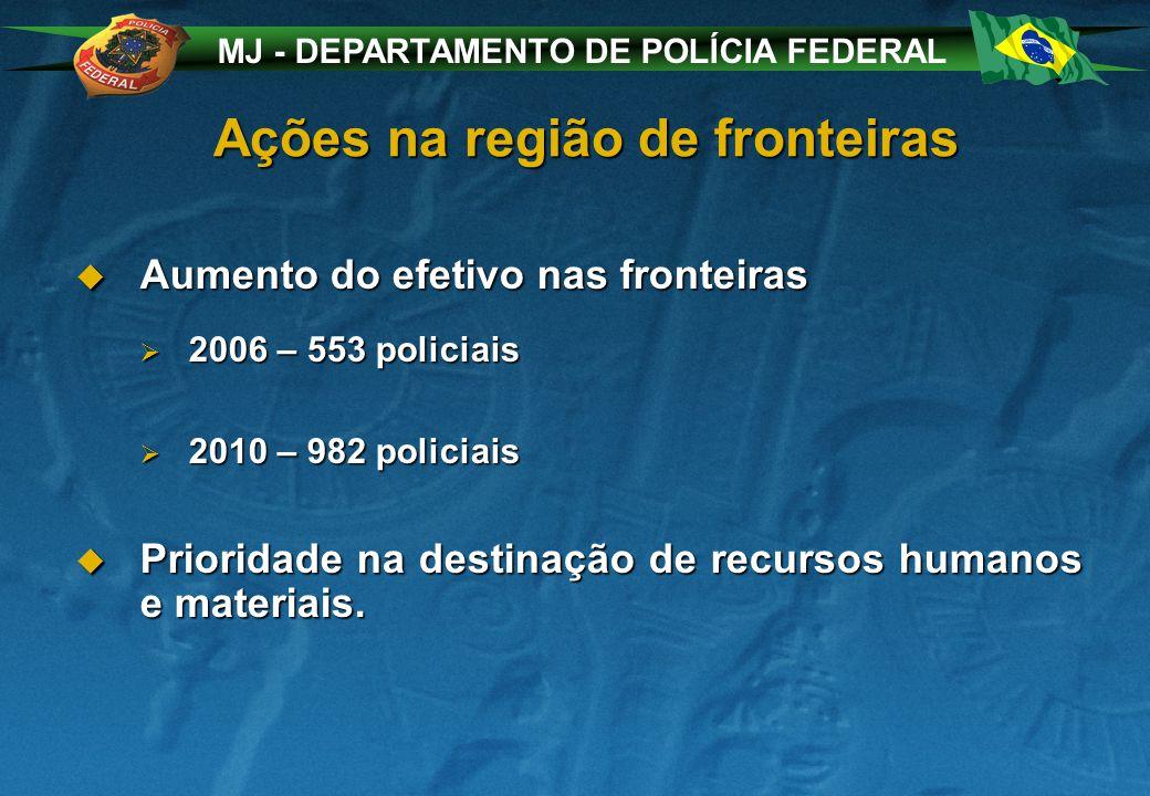MJ - DEPARTAMENTO DE POLÍCIA FEDERAL Ações na região de fronteiras Aumento do efetivo nas fronteiras Aumento do efetivo nas fronteiras 2006 – 553 policiais 2006 – 553 policiais 2010 – 982 policiais 2010 – 982 policiais Prioridade na destinação de recursos humanos e materiais.