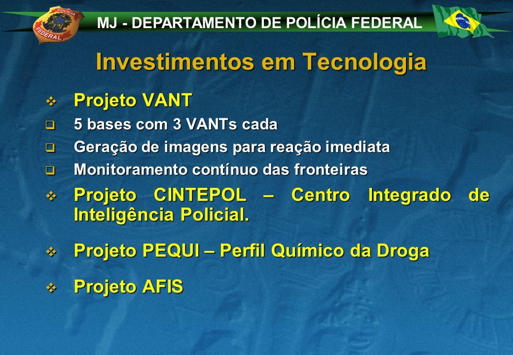 MJ - DEPARTAMENTO DE POLÍCIA FEDERAL Investimentos em Tecnologia Projeto VANT Projeto VANT 5 bases com 3 VANTs cada 5 bases com 3 VANTs cada Geração d