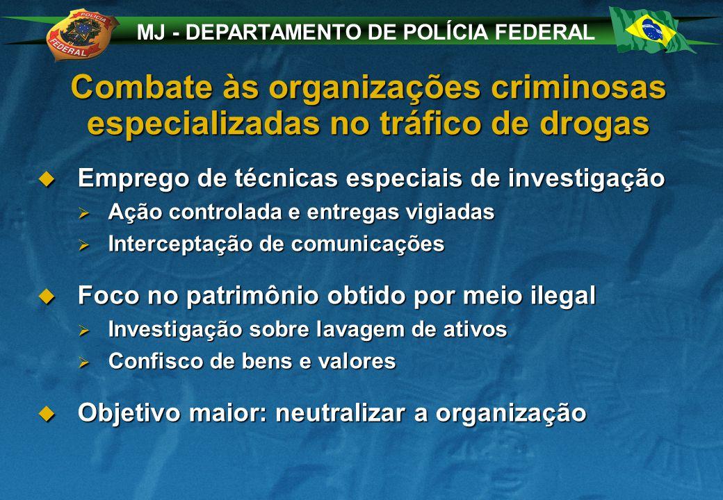MJ - DEPARTAMENTO DE POLÍCIA FEDERAL Combate às organizações criminosas especializadas no tráfico de drogas Emprego de técnicas especiais de investiga