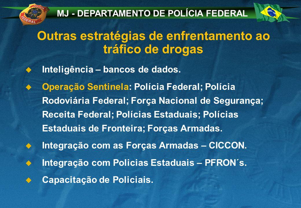 MJ - DEPARTAMENTO DE POLÍCIA FEDERAL Outras estratégias de enfrentamento ao tráfico de drogas Inteligência – bancos de dados. Operação Sentinela: Polí