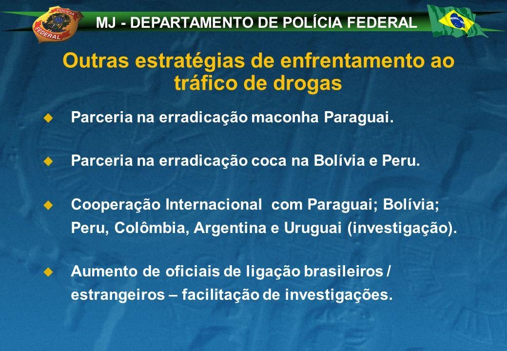 MJ - DEPARTAMENTO DE POLÍCIA FEDERAL Outras estratégias de enfrentamento ao tráfico de drogas Parceria na erradicação maconha Paraguai. Parceria na er