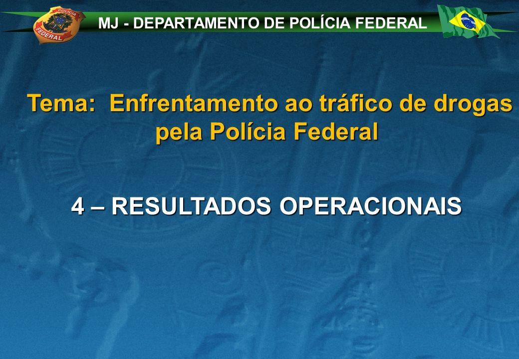 MJ - DEPARTAMENTO DE POLÍCIA FEDERAL Tema: Enfrentamento ao tráfico de drogas pela Polícia Federal Tema: Enfrentamento ao tráfico de drogas pela Polícia Federal 4 – RESULTADOS OPERACIONAIS