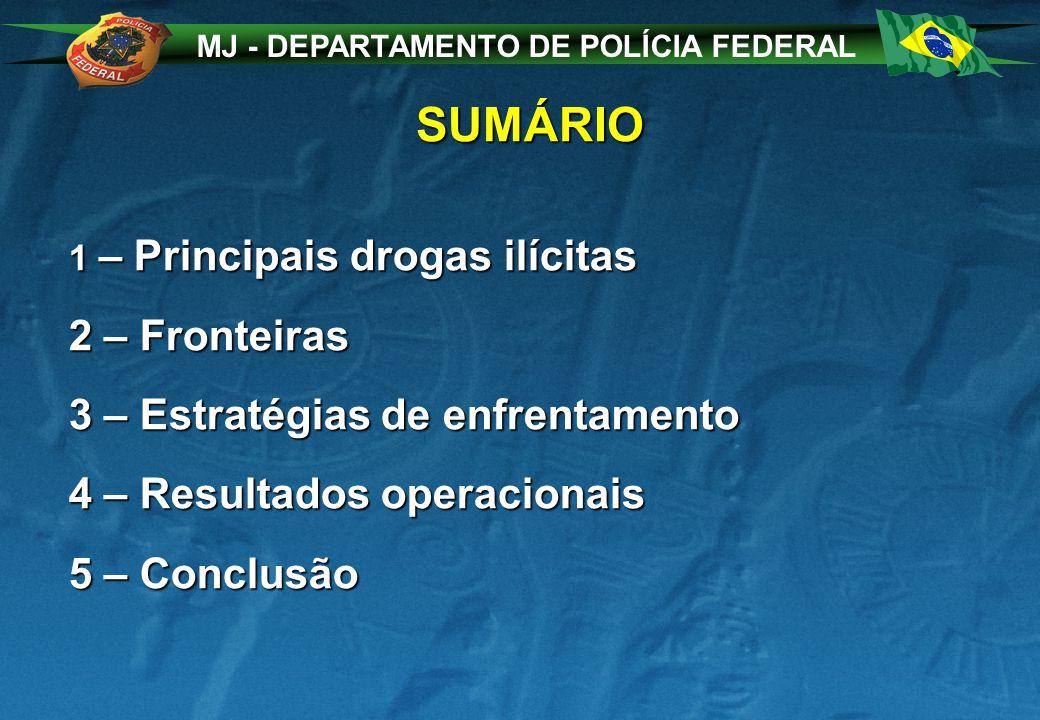 MJ - DEPARTAMENTO DE POLÍCIA FEDERAL SUMÁRIO 1 – Principais drogas ilícitas 2 – Fronteiras 3 – Estratégias de enfrentamento 4 – Resultados operacionais 5 – Conclusão