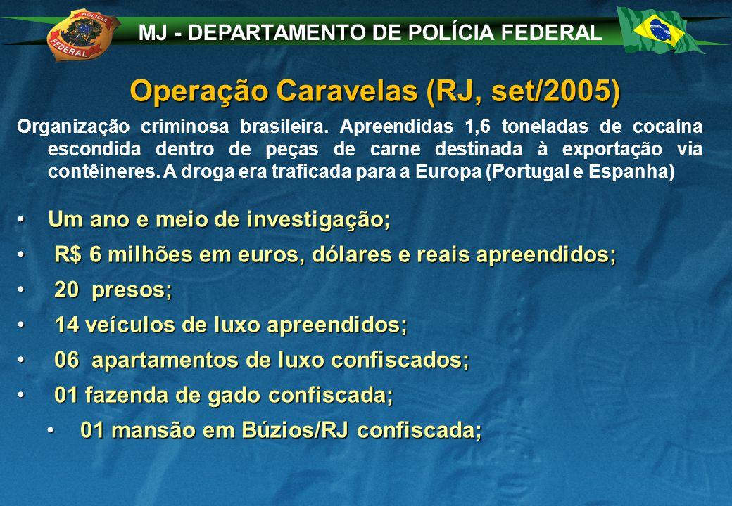 MJ - DEPARTAMENTO DE POLÍCIA FEDERAL Operação Caravelas (RJ, set/2005) Organização criminosa brasileira. Apreendidas 1,6 toneladas de cocaína escondid