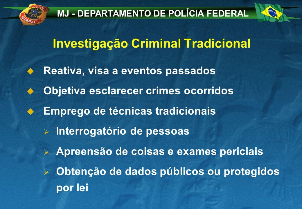 MJ - DEPARTAMENTO DE POLÍCIA FEDERAL Investigação Criminal Tradicional Reativa, visa a eventos passados Objetiva esclarecer crimes ocorridos Emprego d