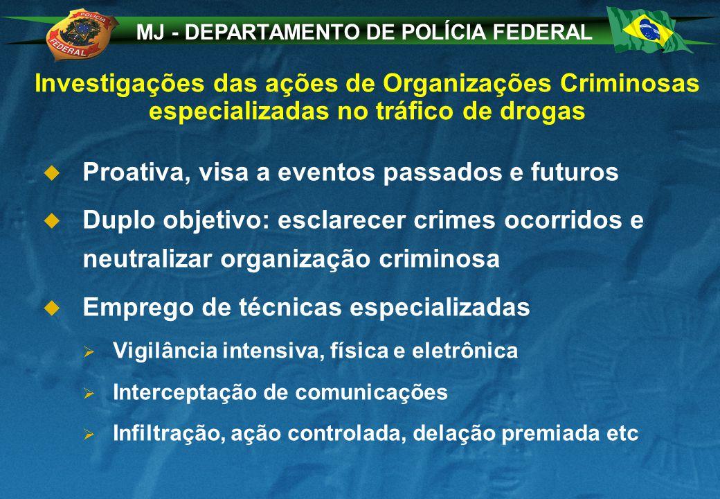 MJ - DEPARTAMENTO DE POLÍCIA FEDERAL Investigações das ações de Organizações Criminosas especializadas no tráfico de drogas Proativa, visa a eventos p