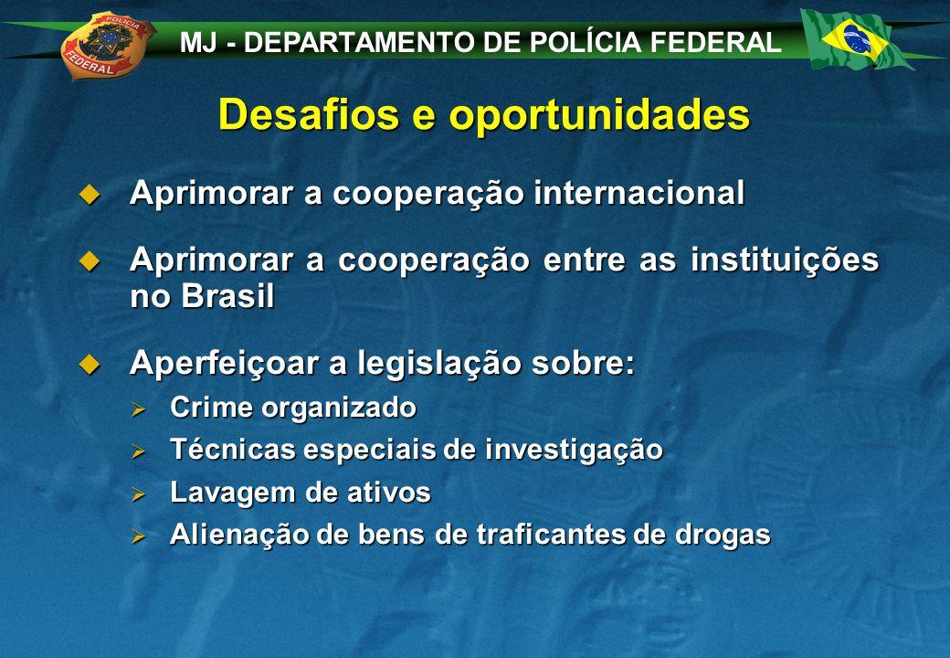 MJ - DEPARTAMENTO DE POLÍCIA FEDERAL Desafios e oportunidades Aprimorar a cooperação internacional Aprimorar a cooperação internacional Aprimorar a co