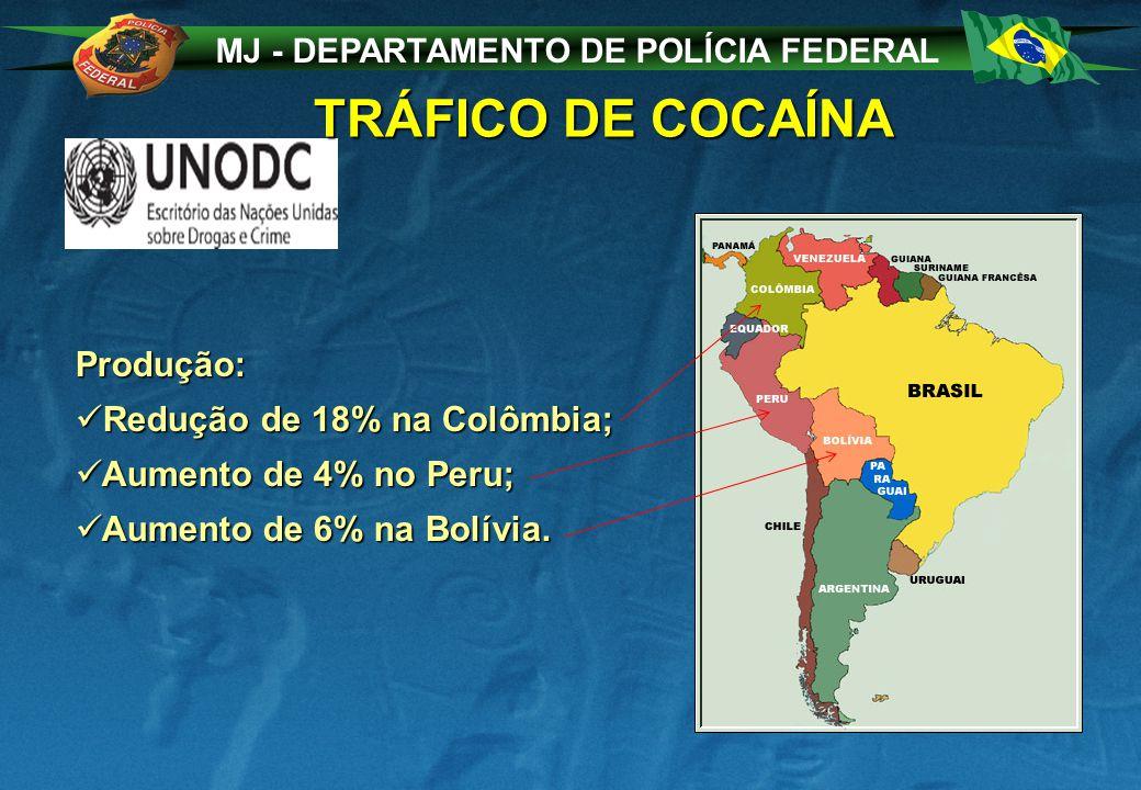 MJ - DEPARTAMENTO DE POLÍCIA FEDERAL TRÁFICO DE COCAÍNA Produção: Redução de 18% na Colômbia; Redução de 18% na Colômbia; Aumento de 4% no Peru; Aumento de 4% no Peru; Aumento de 6% na Bolívia.