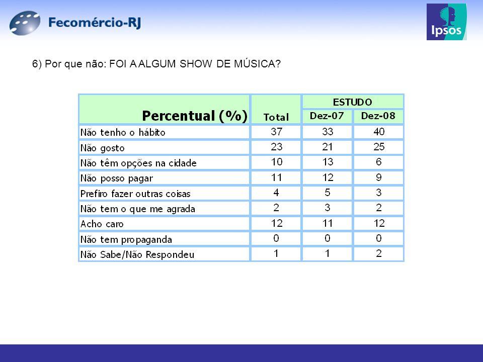6) Por que não: FOI A ALGUM SHOW DE MÚSICA?