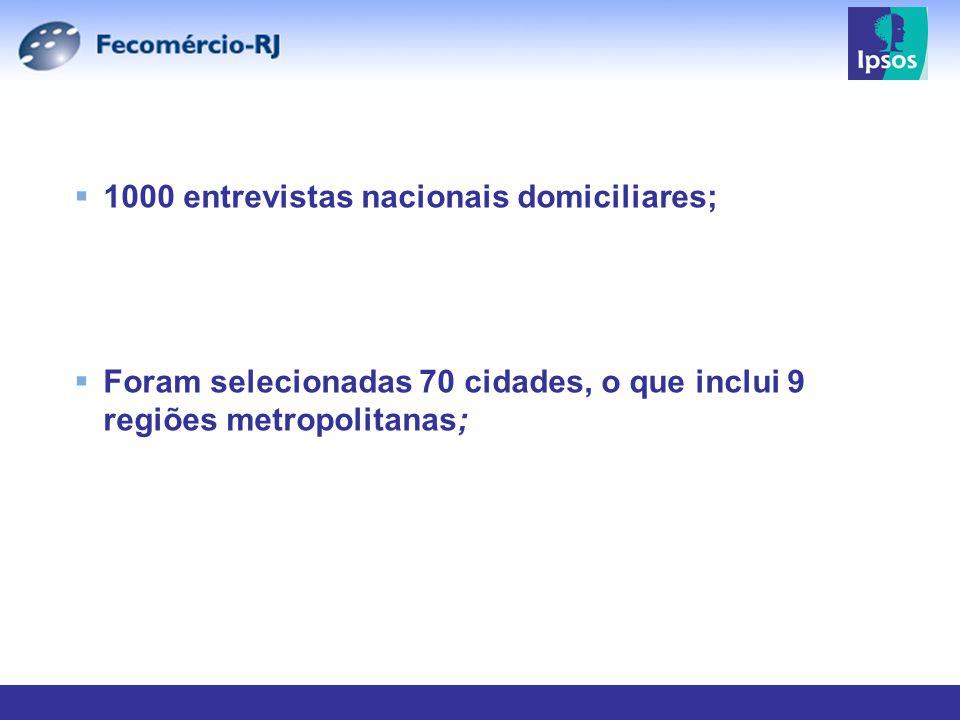 1000 entrevistas nacionais domiciliares; Foram selecionadas 70 cidades, o que inclui 9 regiões metropolitanas;