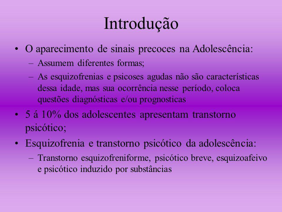 Introdução O aparecimento de sinais precoces na Adolescência: –Assumem diferentes formas; –As esquizofrenias e psicoses agudas não são características