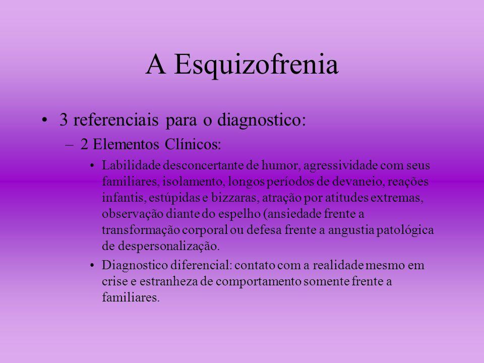 A Esquizofrenia 3 referenciais para o diagnostico: –2 Elementos Clínicos: Labilidade desconcertante de humor, agressividade com seus familiares, isola
