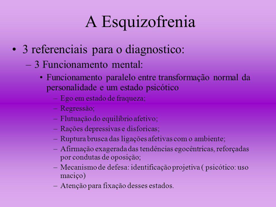 A Esquizofrenia 3 referenciais para o diagnostico: –3 Funcionamento mental: Funcionamento paralelo entre transformação normal da personalidade e um es