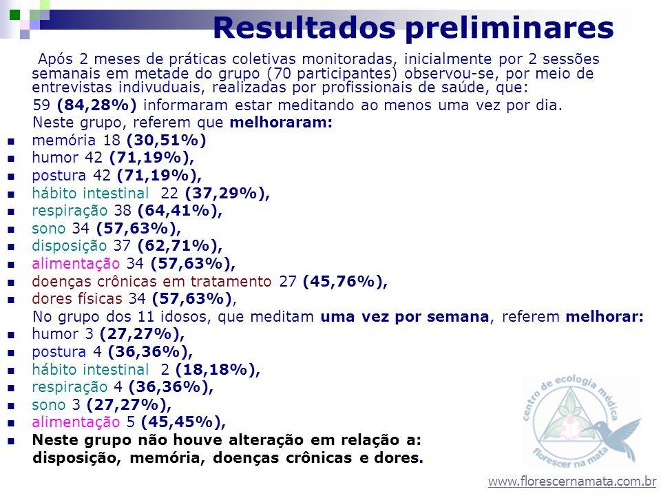 www.florescernamata.com.br Resultados preliminares Após 2 meses de práticas coletivas monitoradas, inicialmente por 2 sessões semanais em metade do gr