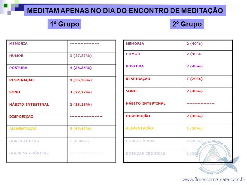 www.florescernamata.com.br MEMÓRIA2 (40%) HUMOR2 (40% POSTURA2 (40%) RESPIRAÇÃO1 (20%) SONO2 (40%) HÁBITO INTESTINAL------------------ DISPOSIÇÃO2 (40