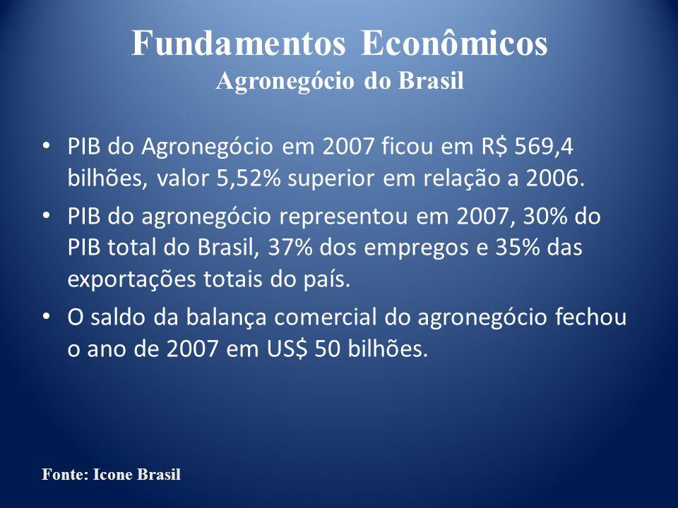 PIB do Agronegócio em 2007 ficou em R$ 569,4 bilhões, valor 5,52% superior em relação a 2006. PIB do agronegócio representou em 2007, 30% do PIB total